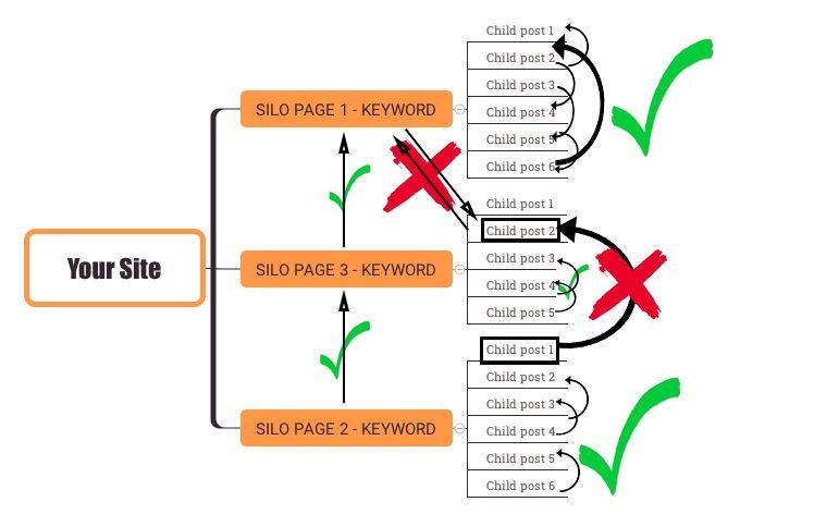 Công cụ hỗ trợ triển khai link