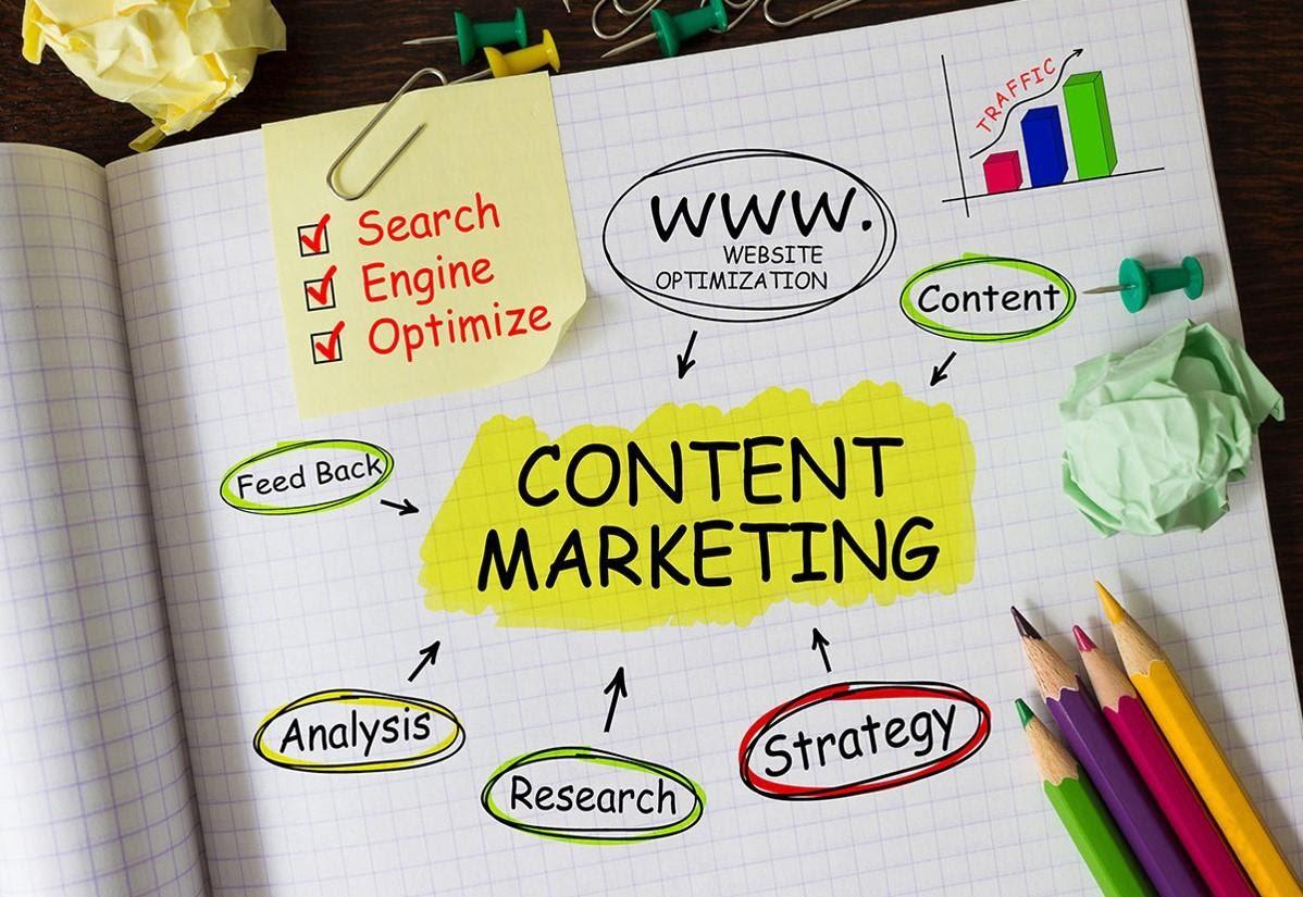 check unique content là gì