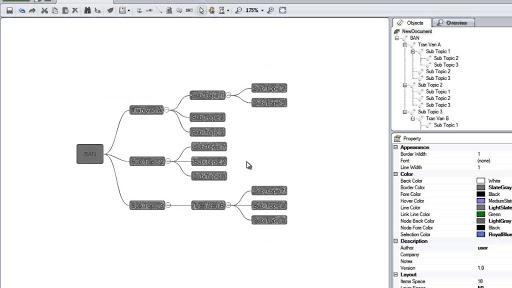 Blumind là phần mềm vẽ sơ đồ tư duy được yêu thích