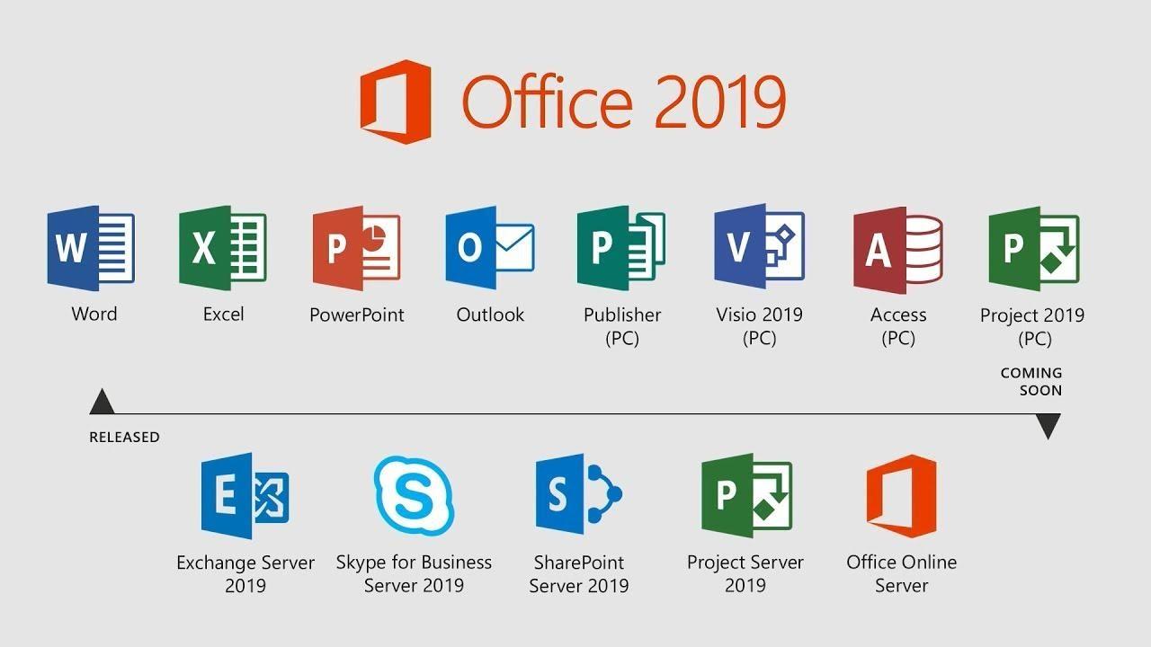 Office 2019 có nhiều tính năng nổi bật