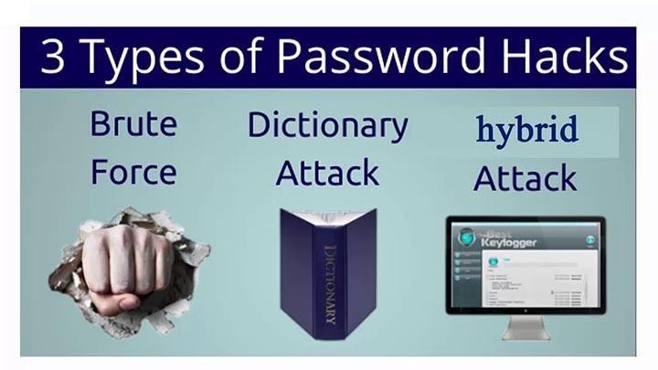 Tấn công mật khẩu- Password Attack