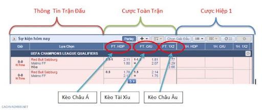Tại đây bảng kèo nhà cái luôn đầy đủ thông tin và cập nhập khá sớm